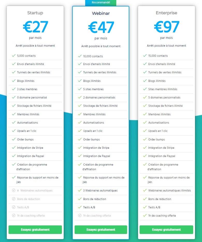 prix-systeme-io-vente-en-ligne-formation